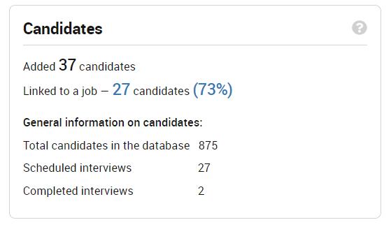 Candidates stats